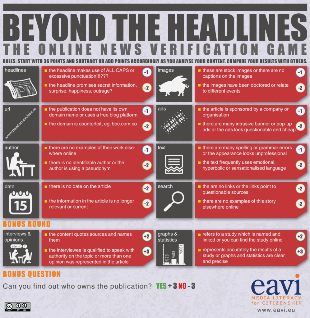beyond the headlines the online news verification game eavi